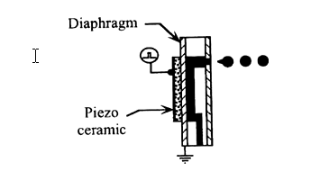 A side-shooter thermal ink-jet
