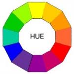 องคประกอบสีในงานออกแบบนั้น มีคุณสมบัติอยู 3 ประการ