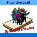 ข้อควรรู้เกี่ยวกับการรับน้ำหนักของพื้นอาคาร (คัดลอกจาก www.civilclub.net)