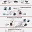 [WiFi] UBNT จีน 300M M2 (2G) (เวอร์ชั่น จีน) thumbnail 5