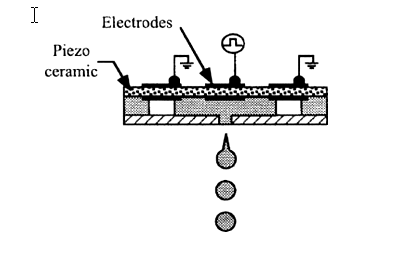 push-mode piezoelectric ink-jet design